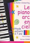 Image de la catégorie Méthodes Piano Enfants